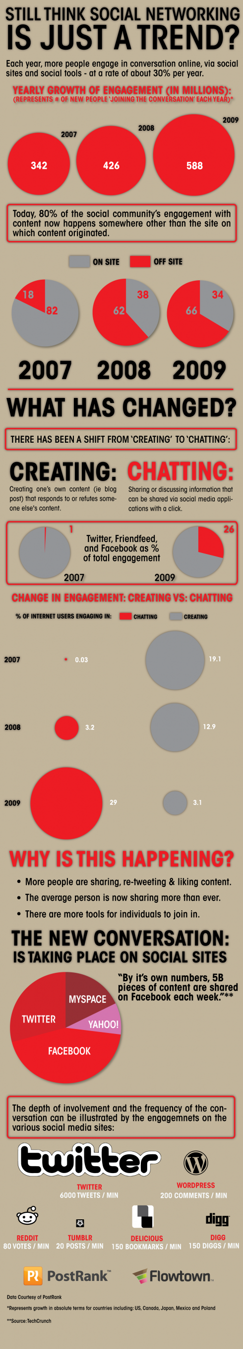 how-social-engagement-is-changing-1.png